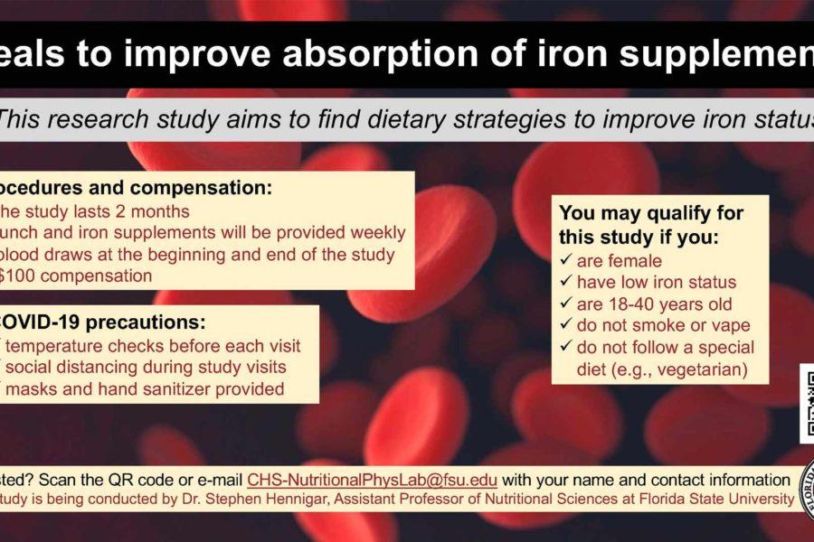 iron absorption study
